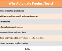 Table1-Why-Automate-feature