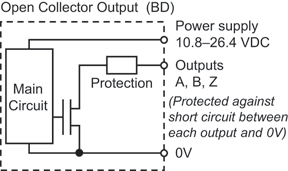 Encoders Explained | Liry.AutomationDirect.com on laser wire diagram, brake wire diagram, audio wire diagram, camera wire diagram, tachometer wire diagram, digital wire diagram, lcd wire diagram, pc wire diagram, lock wire diagram, amplifier wire diagram, battery wire diagram, receiver wire diagram, generator wire diagram, network wire diagram, resistor wire diagram, cable wire diagram, transformer wire diagram, contactor wire diagram, system wire diagram, thermocouple wire diagram,