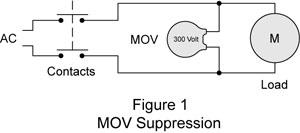 MOV Suppression