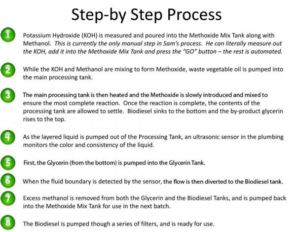 Tank Steps