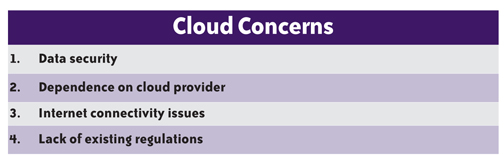 table2-cloud-concerns
