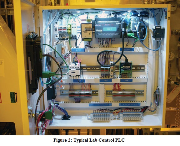 Figure-2Typical-Lab-Control-PLC