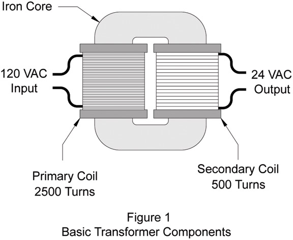 Transformers Application Construction And Efficiencies Issue 15 2009 on transformer wiring diagrams 480 120