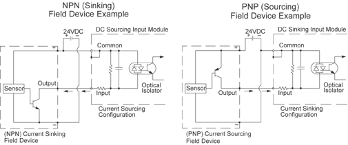 how to connect 3 wire sinking and sourcing devices to plc input fielddevice wo wire colors