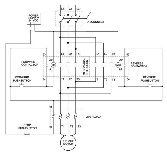 Full voltage reversing 3 phase motors how to wire a motor starter library automationdirect com motor starter circuit diagram at gsmportal.co