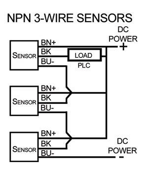 Sensors Frequently Asked Questions Libraryautomationdirect. Npn3 Wire Sensors. Wiring. Proximity Sensor 2wire 24 Dc Wiring At Scoala.co