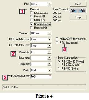 Non-Sequence Protocol