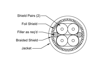 cross sectional shielded cable