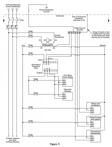 A Condensed Guide to Automation Control System on
