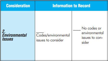Controller Worksheet 2