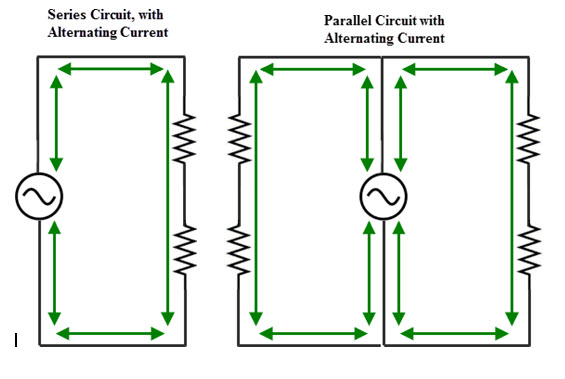 Series Circuit and Parallel Circuit Diagrams