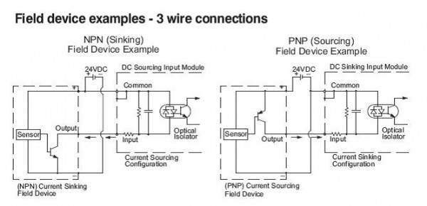 sinking and sourcing for the plc explained library automationdirect rh library automationdirect com Automotive Wiring Diagrams Basic Electrical Wiring Diagrams