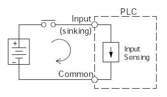 Sinking and Sourcing for the PLC Explained |Library