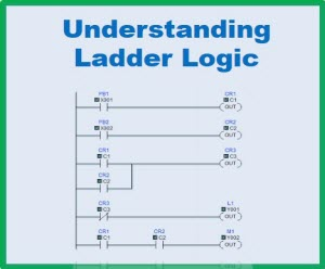 ladder logic in action library. Black Bedroom Furniture Sets. Home Design Ideas