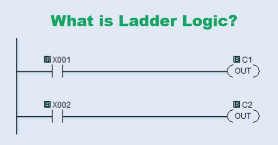 Ladder logic tutorial with ladder logic symbols diagrams ccuart Images