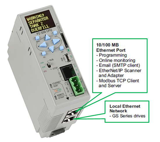 Ethernet/IP port for PLC communications