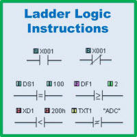 Ladder Logic Instructions – The Basics