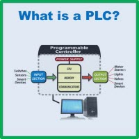 Plc Handbook on wiring tools