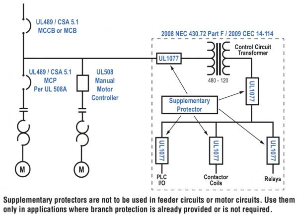 supplementary protectors diagram