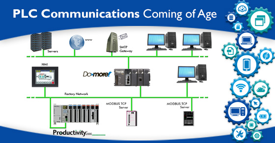 plc communications coming of age automationdirect
