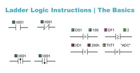 Ladder logic instructions the basics librarytomationdirect ccuart Gallery