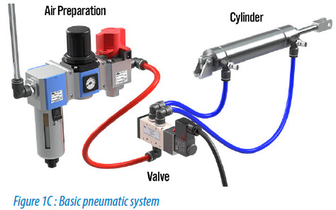 Why Use Pneumatics Library Automationdirect Com