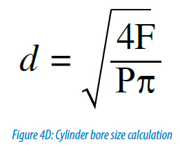 Figure 4D Cylinder bore size calculation