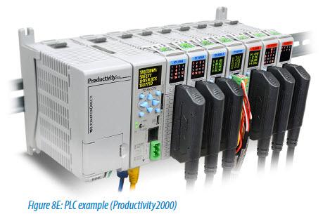 Figure 8E PLC example (Productivity2000)