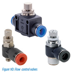 Figure 9D Flow control valves