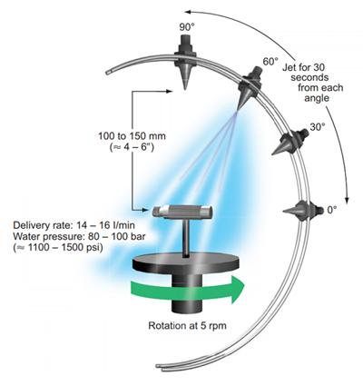 what is a proximity sensor