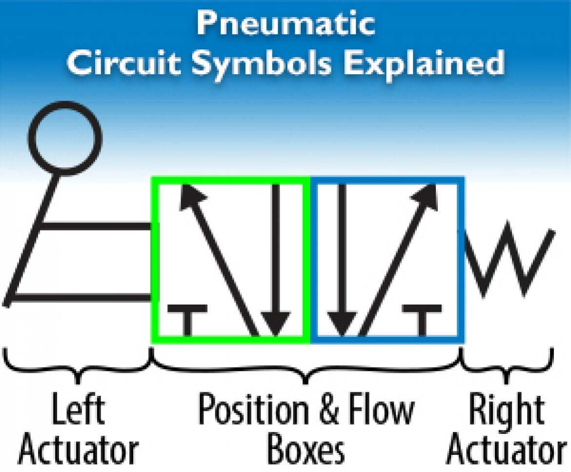 House Electrical Wiring Symbols In Addition Wiring Diagram For Air